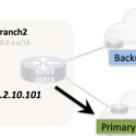 IWAN's Intelligent Path Control & Using Your Backup Link