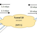 Fun in the Lab: Troubleshooting DMVPN Per-Tunnel QoS